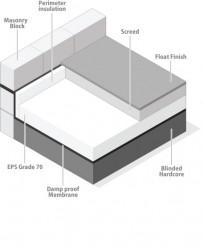 EPS 70 Insulation board Flooring (Expanded Polystyrene) image