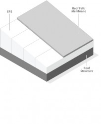 EPS Uniform Thickness and cut-to-fall Roof Boards (Expanded Polystyrene) image