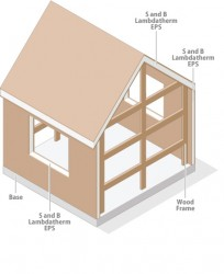 EPS Structural Insulated Panels (SIPS), (Expanded Polystyrene) image