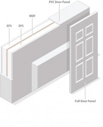 EPS PVC Door Panels (Expanded Polystyrene) image