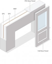 EPS Pre cut Door Panels (Expanded Polystyrene) image