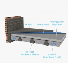 Warmbeam EPS Top sheet System, polystyrene, Precast Block and Beam, Suspended Ground floor, Structural Floor System, Thermal Floor System image