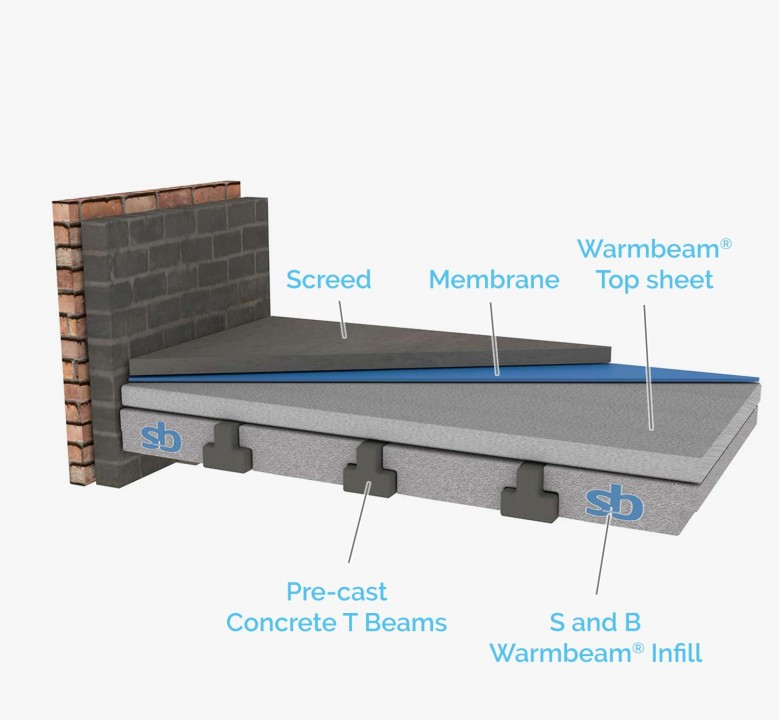 Warmbeam Eps Top Sheet System Polystyrene Precast Block
