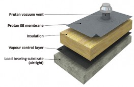 Protan Vacuum Roof System (no Mechanical fasteners) image