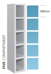 5 Door Kit Locker - Changing Room/Facility Lockers - Cyclepods