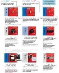 4 Door Plastic Locker - Changing Room/Facility Kit Lockers - Cyclepods