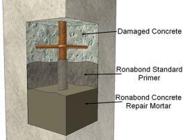 "RonaBond Concrete Repair Mortar is a general purpose British Board of Agrément approved prepacked concrete repair mortar for repairing concrete and protecting reinforcing steel. The repair mortar will have ""at least the life of the surrounding concrete"" (..."