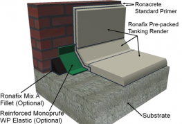 Ronafix Pre-packed Tanking Render is a high performance pre-bagged, water based polymer modified mortar for producing waterproof renders. The cured mortar bonds monolithically to concrete and other surfaces and will resist both positive and negative pressure. ...
