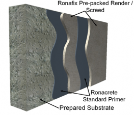 Ronafix Pre-packed Render Screed image