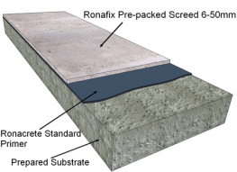 Ronafix Pre-packed Screed 6-50 mm image