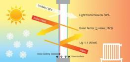 SunGuard High Performance Neutral 50-32 image