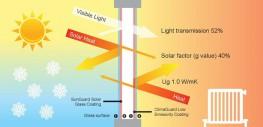 SunGuard Solar Neutral 67 image