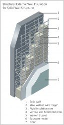 Structural External Wall Insulation (Solid Wall Structures) image