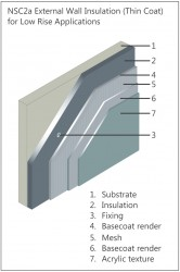 NSC2a External Wall Insulation - Acrylic or Silicone Texture image