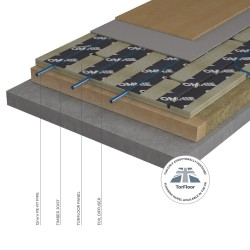Underfloor heating for batten floors - OMNIE TorFloor image