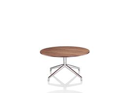 Kruze Table image