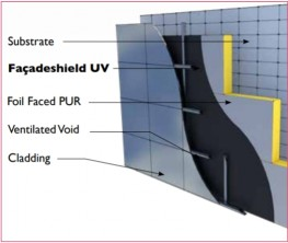 Facadeshield UV - A Proctor Group