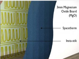 Spacetherm WL improves Thermal Efficiency of London apartment