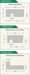 Concrete - Airey Block - Plasmor