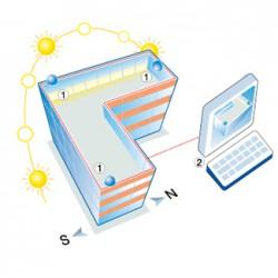 SolarTrac - Solar Control image