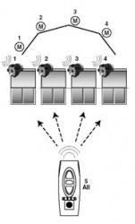 RTS Wireless image