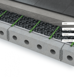 The ClipPlate system has been purposely designed to avoid using fixings and staples in the floor.ClipPlate consists of a series of interlocking sheets with an integrated 10mm expanded polystyrene insulation layer. The castellations in the panel provide grip ...