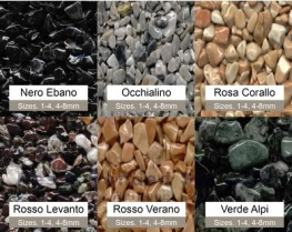 By using aggregate or gravel you can transform any garden, drive, path or play area. We have a wide variety of colours and stone sizes to suit your needs. Our minimum order is 20 bags which is 500kg. Each bag (25kg) covers approximately 1m2.