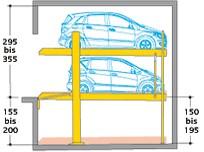 Parklift 430 image