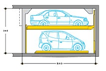 System with 2 parking levels without pit. A driving lane in front of the full width of the system is required to access all parking spaces. Entrance level platforms move laterally and upper level platforms move vertically, with always one platform less at the ...