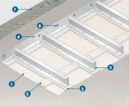 A range of ceiling systems comprising SUPALUX® boards and channel framing to provide ceilings capable of spans up to 4000 mm.