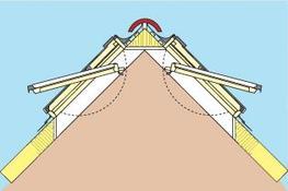 Keylite Ridge (RG) roof windows - Keylite Roof Windows