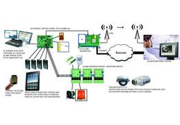 Evolution Access Control System image