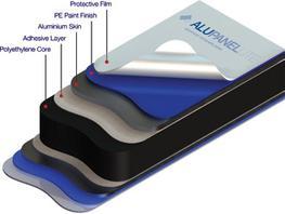 AlupanelLite, Aluminum Composite Panel image