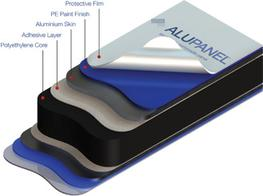Alupanel, Aluminum Composite Panels image