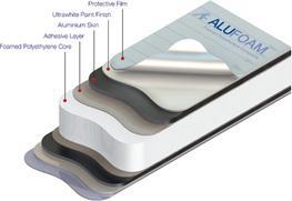 Alufoam - Composite Panels image