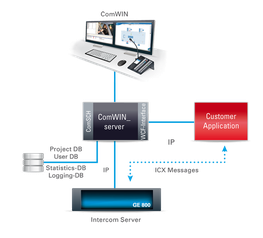 ComSDK - Tailored Control Station Solutions image