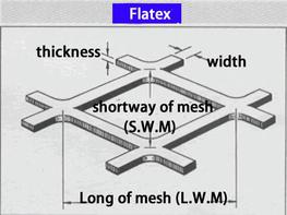 Mentex and Flatex Expanded Metal image