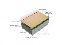 Hush HD1010 Batten Soundproof Ceiling and Floor System image