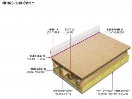 HD1020 Hush Acoustics System IC- used as part of timber floors and ceilings image