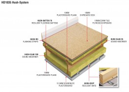 HD1035 Hush System TF Robust - economical sound insulation system for new build timber frame projects image