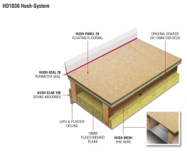 HD1030 Hush System LP - Simple Floating Floor System for refurbishment of timber floors image