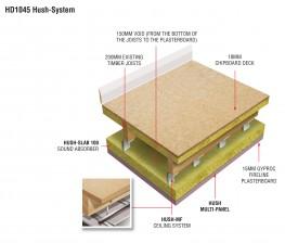 HD1045 Hush Multi Panel MF System image