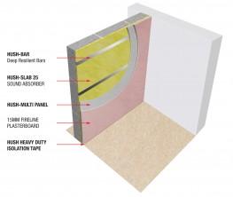 HD1041 Hush Wall Lining System image