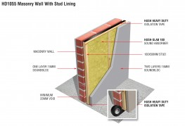HD1055 Masonry Wall with Stud Lining for excellent acoustic performance image
