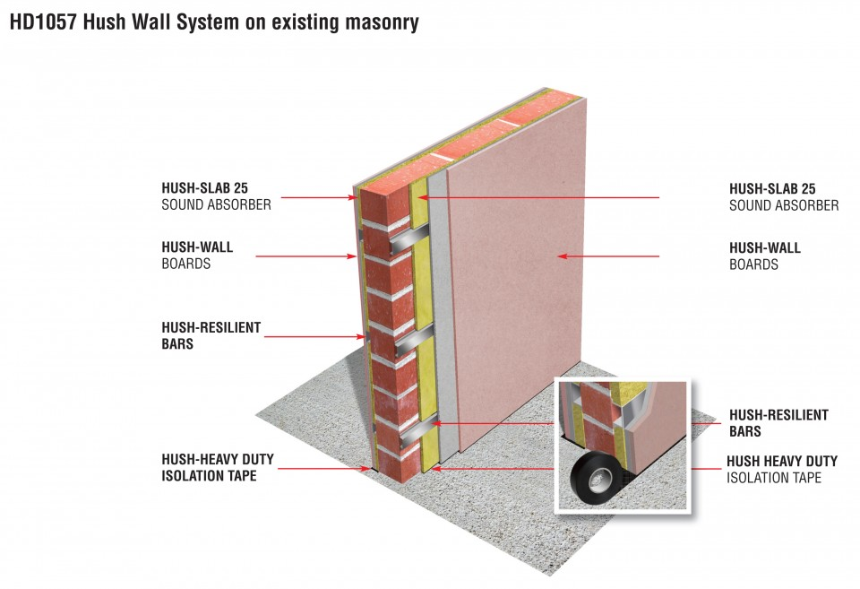 Hd1057 Hush Wall System On Existing Masonry Walls By Hush