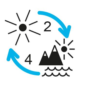 Сонцезахисні властивості