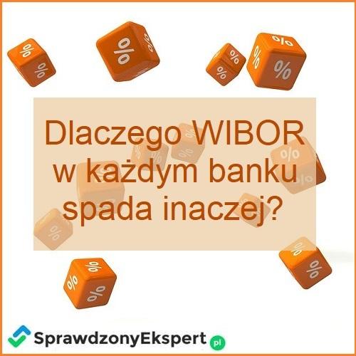 Dlaczego WIBOR w bankach spada inaczej