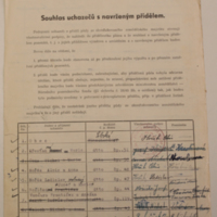 List of residents moving into Wunschendorf/Srbska post 1946