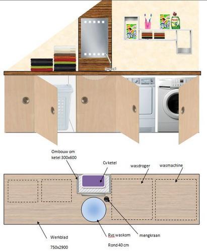 Wasmachine Ombouw Ikea Wasmachine Ombouw Praxis Fantastisch