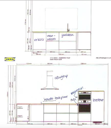 op papier een leidingplan maken voor een nieuwe keuken adv